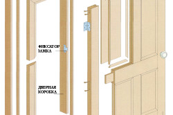 Схема деревянной двери с коробкой