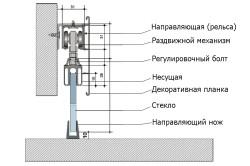 Схема крепления механизма раздвижной двери