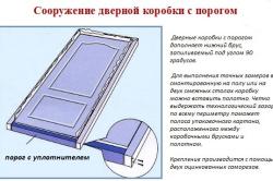 Сооружение дверной коробки с порогом