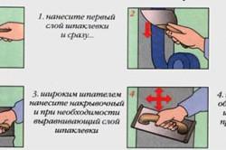 Этапы шпаклевки гипсокартона