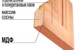 Схема шпонированных межкомнатных дверей