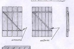 Схема деревянной двери со шпонками
