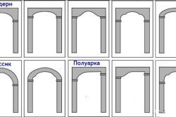 Виды дверных арок