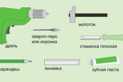 Инструменты для монтажа дверной ручки