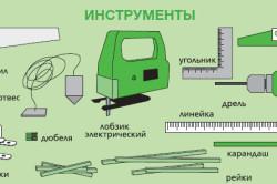 Инструменты для монтажа дверных наличников