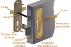 Схема дверной ручки со сплошной накладкой