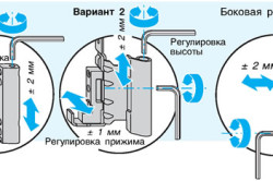 Схема регулировки петель пластиковой двери