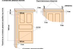 Размеры коробки дверей и проема