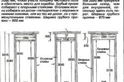 Схемы каркасов дверных проемов