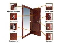 Как сделать межкомнатную дверь