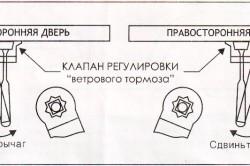 Инструкция по установке дверного доводчика на косяк двери