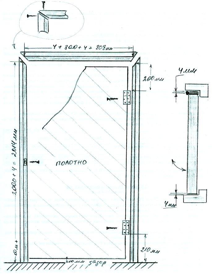 Сборка и установка межкомнатной двери своими руками