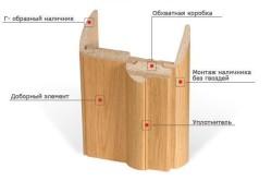 Схема устройства обхватной коробки