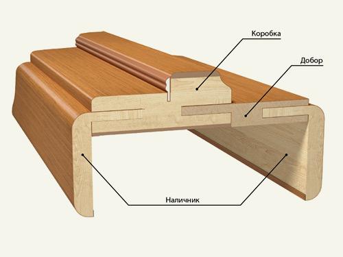 Схема деревянного дверного