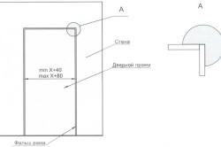 Схема дверного проема с фальш рамой
