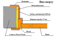 Схема крепления добора к дверной коробке
