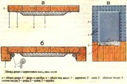 Утепление деревянных дверей