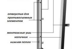 Схема рамы металлической двери