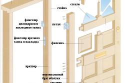 Схема сборки щитовой двери со стеклом