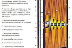 Схема стальной двери с резиновым уплотнителем