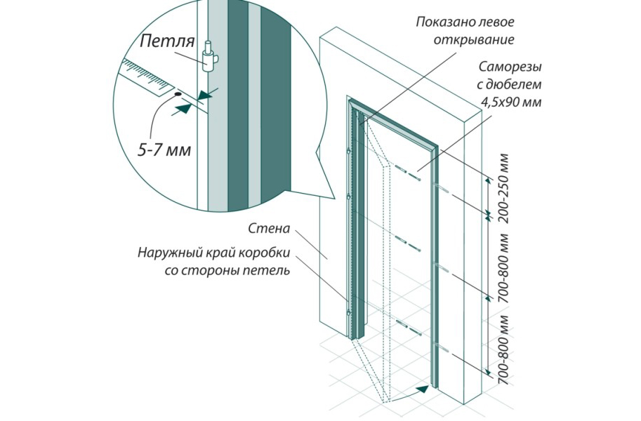 Схема установки межкомнатной