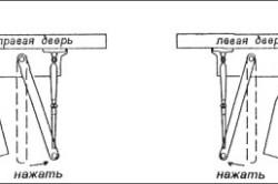 Стандартная установка рычага