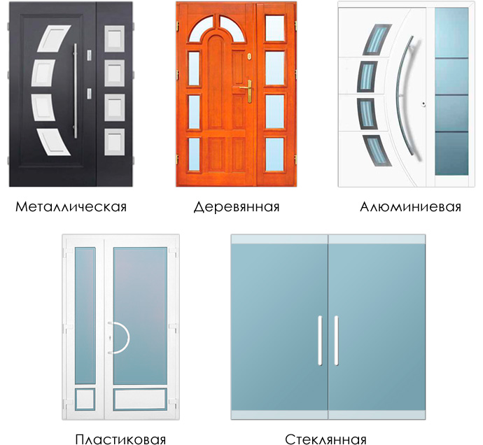 подобрать стальную дверь по параметрам
