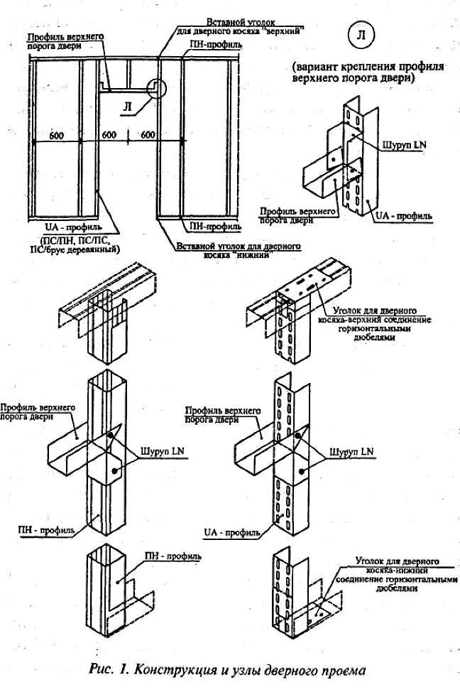 Схема каркаса для гипсокартонной стены
