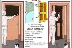 Правила окрашивания щитовых и филенчатых дверей