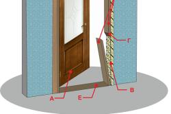 Как разобрать входную дверь