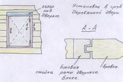 Установка в сруб деревянной двери