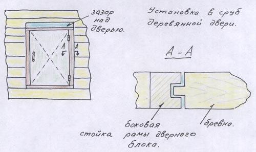 Установка железной двери своими руками в деревянном доме