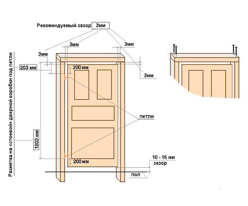 Схема разметки двери перед установкой