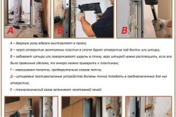 Технология установки металлического дверного блока