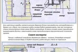 Способы крепления металлической дверной рамы в проеме деревянного строения