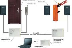Системы электронного контроля доступа