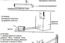 Схема установки порога-гильотины