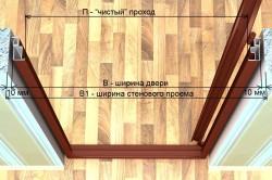 Параметры дверного проема в стене для установки выдвижной двери