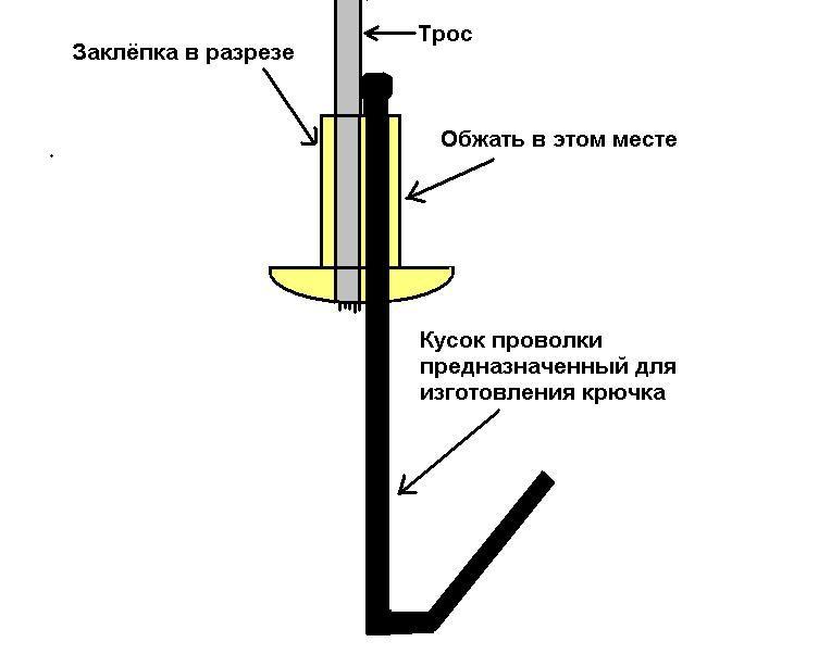 Схема ремонта дверной ручки