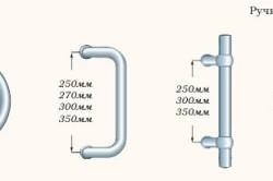 Размеры и формы стационарных ручек для двери