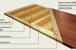 Схема мазонитовой двери