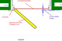Схема установки межкомнатного порожка