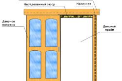 Установка раздвижной двери с роликовым механизмом