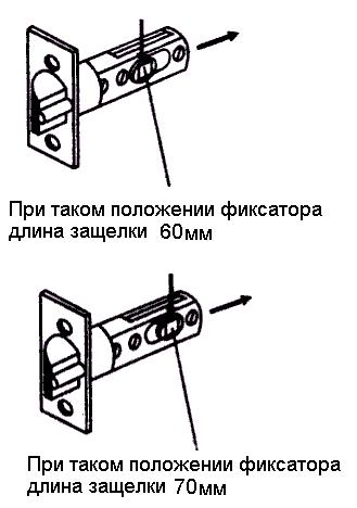ручки межкомнатной двери