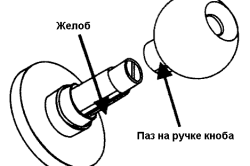 Установка ручки в межкомнатную дверь