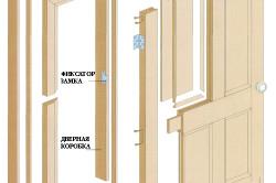 Устройство сосновой двери
