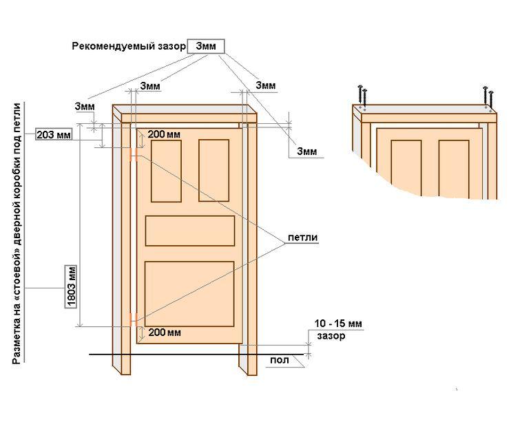 Железная дверь своими руками - 2 варианта, мастер-класс! 6