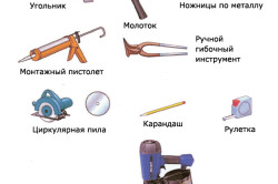 Инструменты для изготовления металлической двери