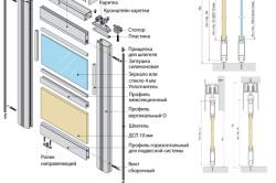Схема сборки двери подвесной системы