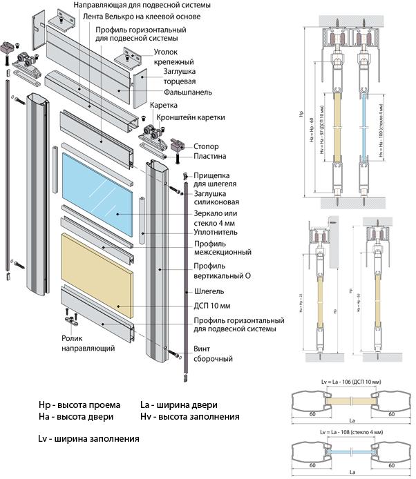 Схема сборки двери подвесной